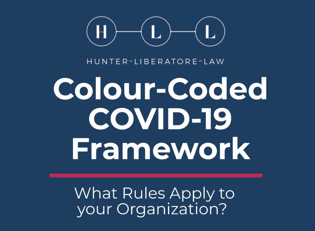 Colour Coded COVID-19 Framework